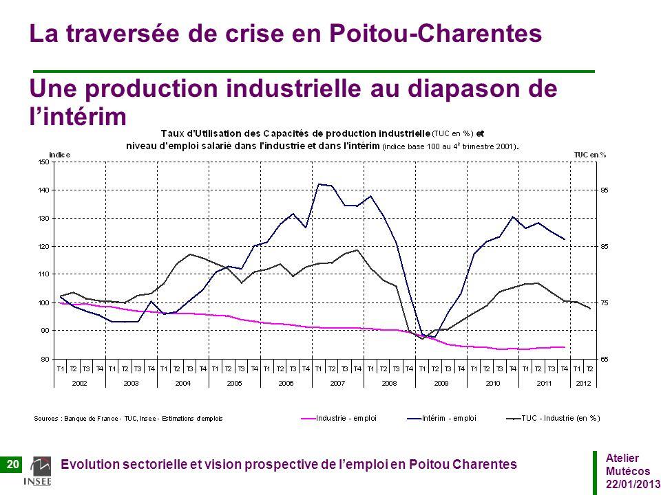 La traversée de crise en Poitou-Charentes Une production industrielle au diapason de l'intérim