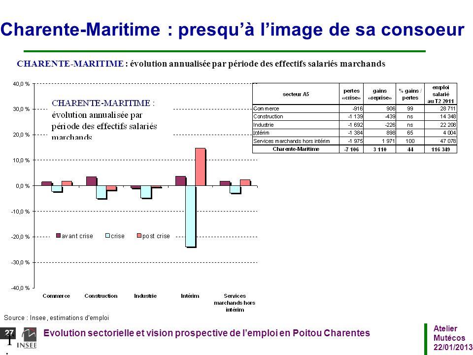 Charente-Maritime : presqu'à l'image de sa consoeur