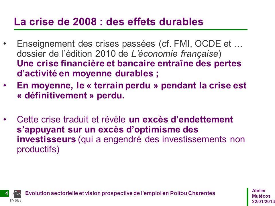 La crise de 2008 : des effets durables