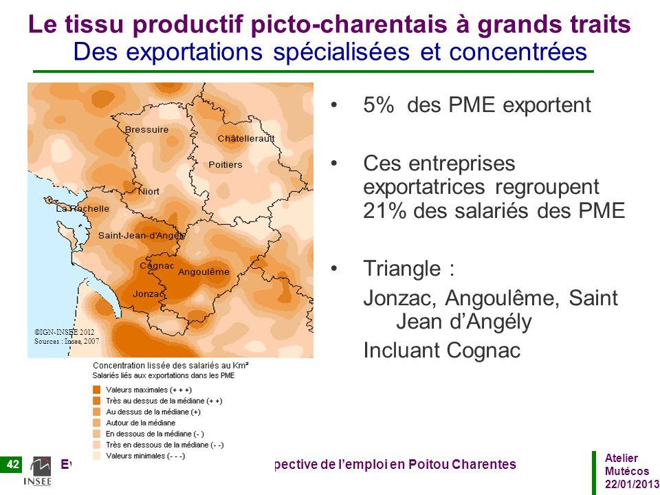 Le tissu productif picto-charentais à grands traits Des exportations spécialisées et concentrées