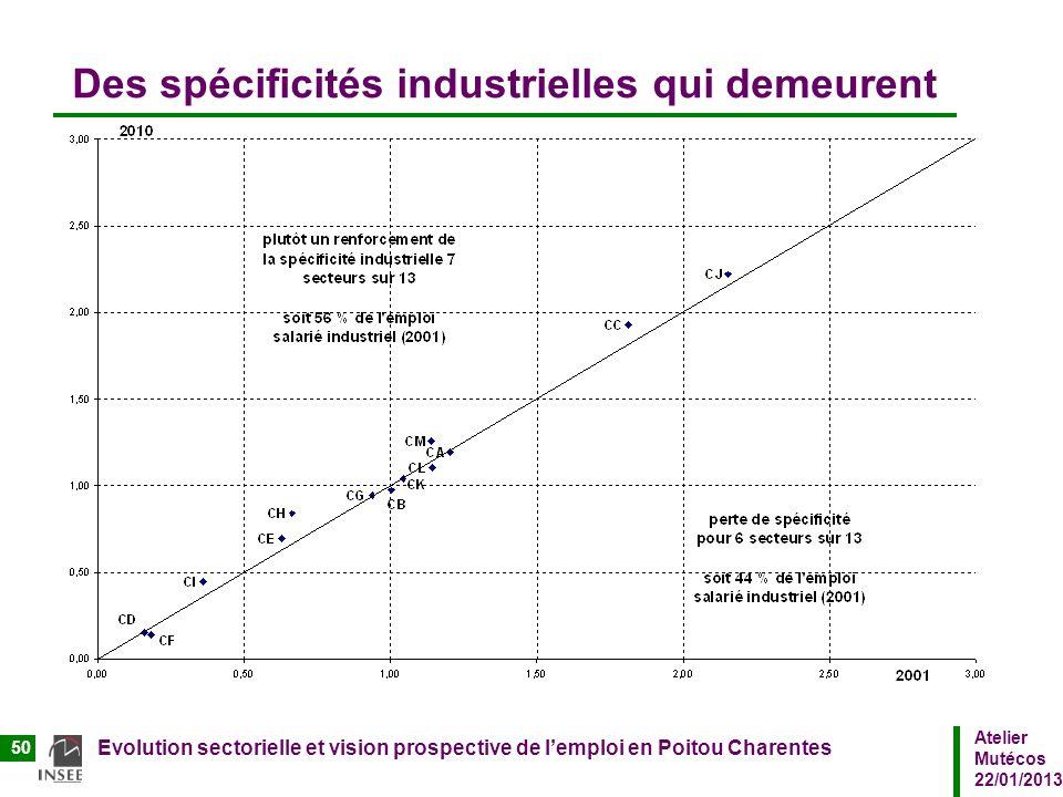 Des spécificités industrielles qui demeurent