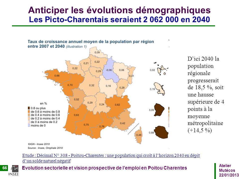 Anticiper les évolutions démographiques Les Picto-Charentais seraient 2 062 000 en 2040