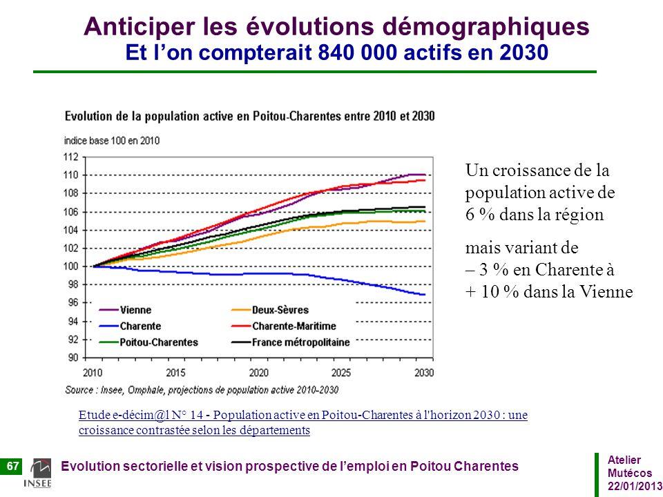 Anticiper les évolutions démographiques Et l'on compterait 840 000 actifs en 2030