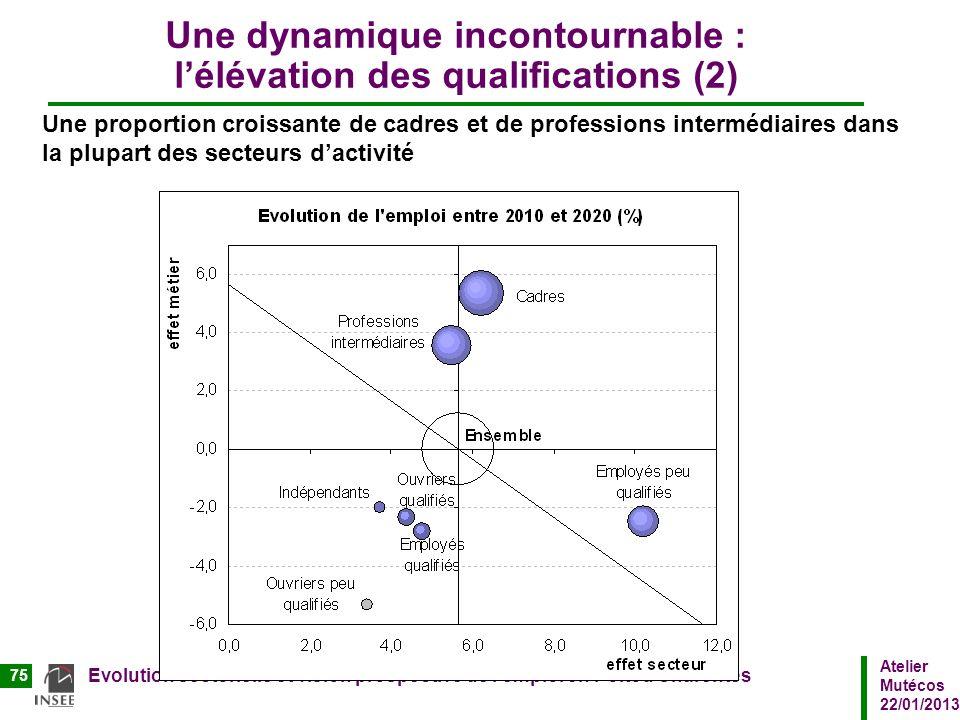 Une dynamique incontournable : l'élévation des qualifications (2)