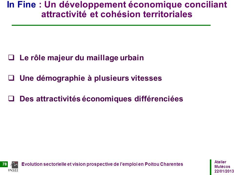 In Fine : Un développement économique conciliant attractivité et cohésion territoriales
