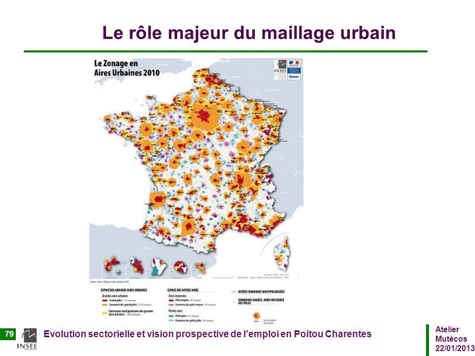 Le rôle majeur du maillage urbain