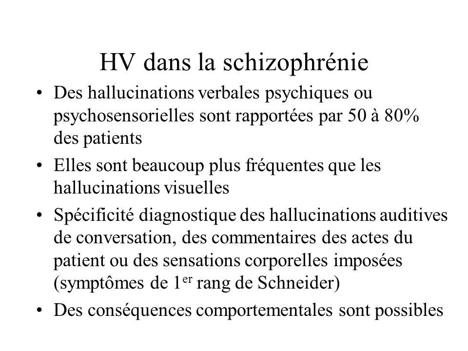 HV dans la schizophrénie