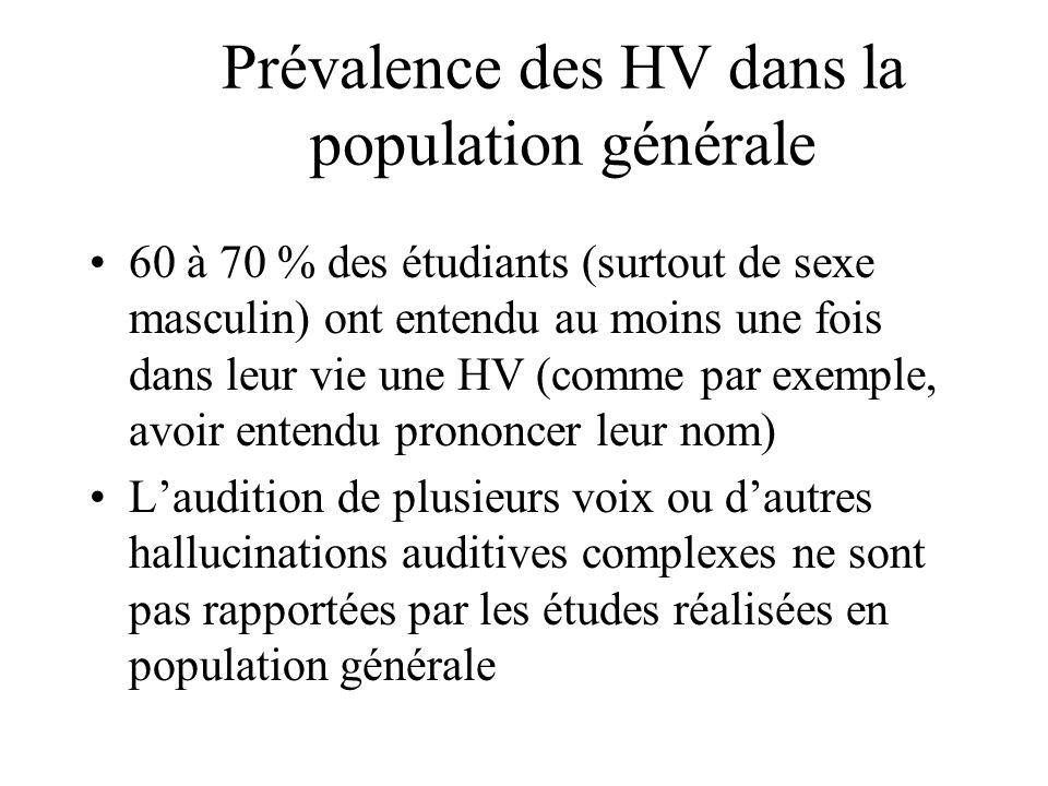 Prévalence des HV dans la population générale