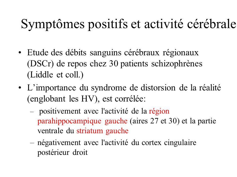 Symptômes positifs et activité cérébrale