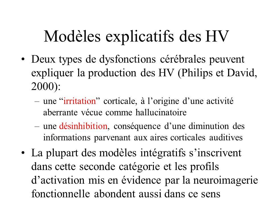 Modèles explicatifs des HV