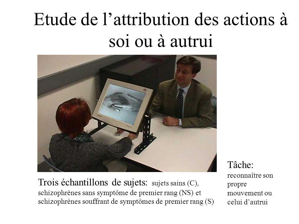 Etude de l'attribution des actions à soi ou à autrui
