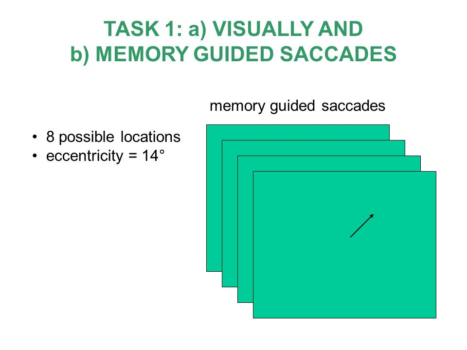TASK 1: a) VISUALLY AND b) MEMORY GUIDED SACCADES