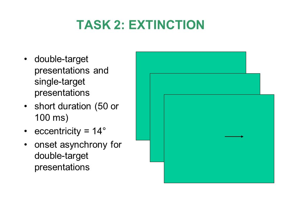 TASK 2: EXTINCTIONdouble-target presentations and single-target presentations. short duration (50 or 100 ms)