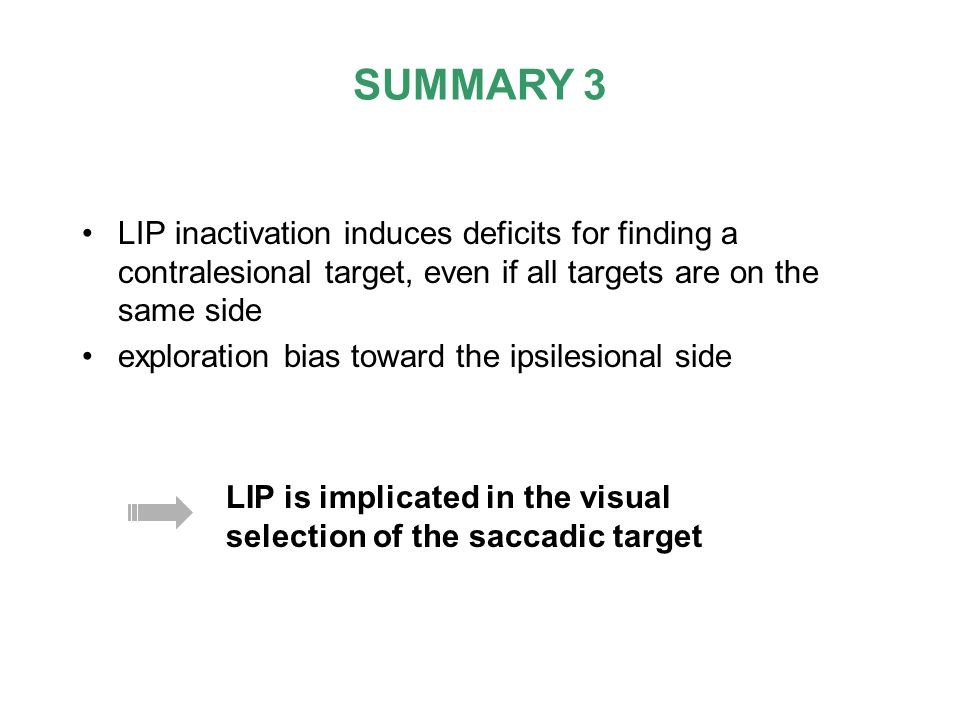 SUMMARY 3 LIP inactivation induces deficits for finding a contralesional target, even if all targets are on the same side.