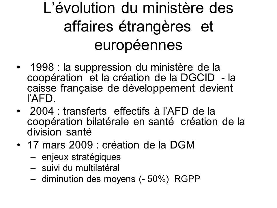 L'évolution du ministère des affaires étrangères et européennes