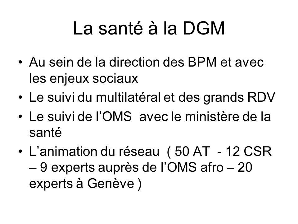 La santé à la DGM Au sein de la direction des BPM et avec les enjeux sociaux. Le suivi du multilatéral et des grands RDV.