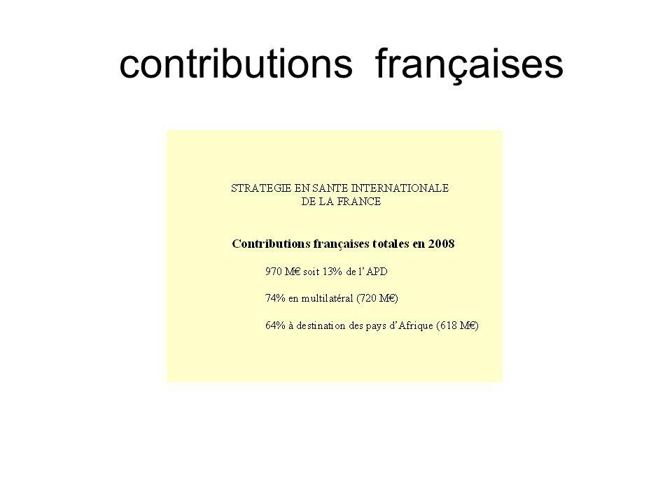 contributions françaises