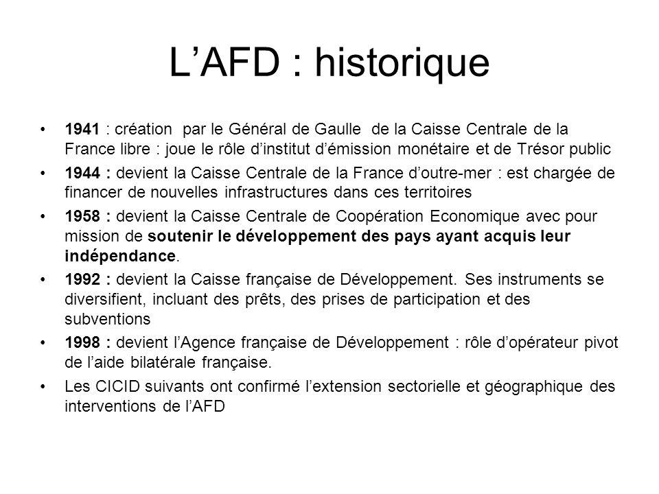 L'AFD : historique
