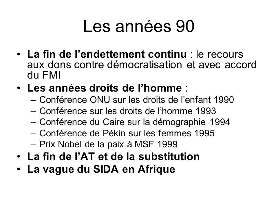 Les années 90 La fin de l'endettement continu : le recours aux dons contre démocratisation et avec accord du FMI.