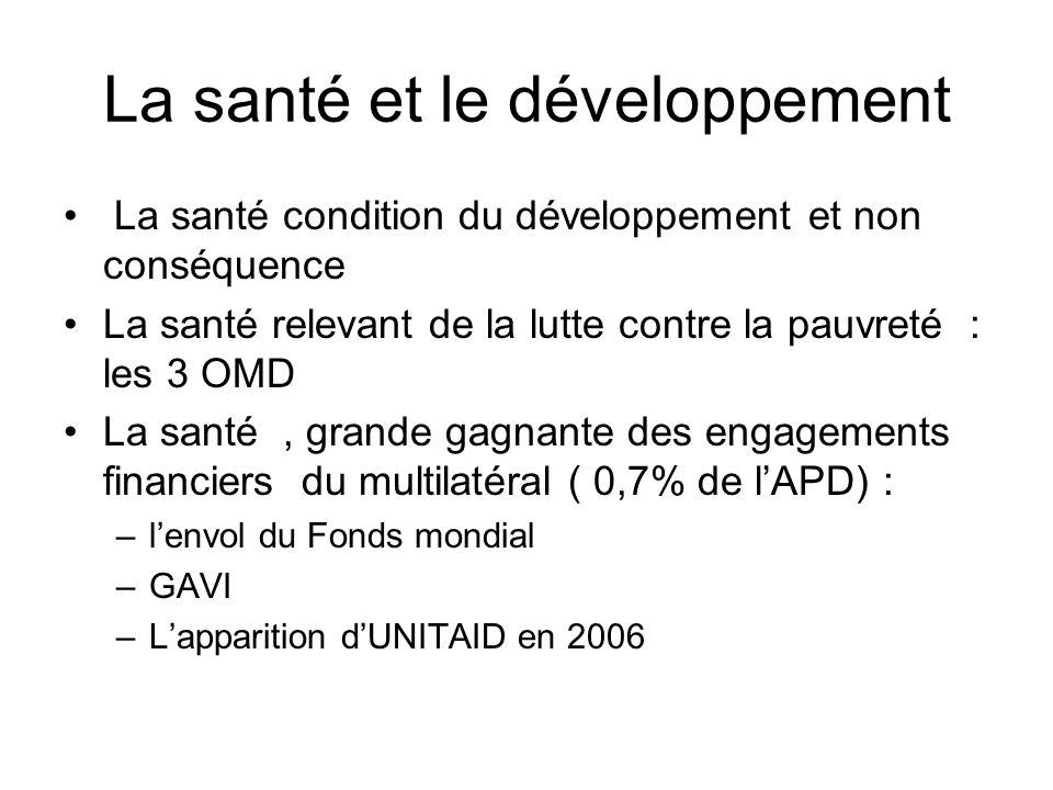 La santé et le développement