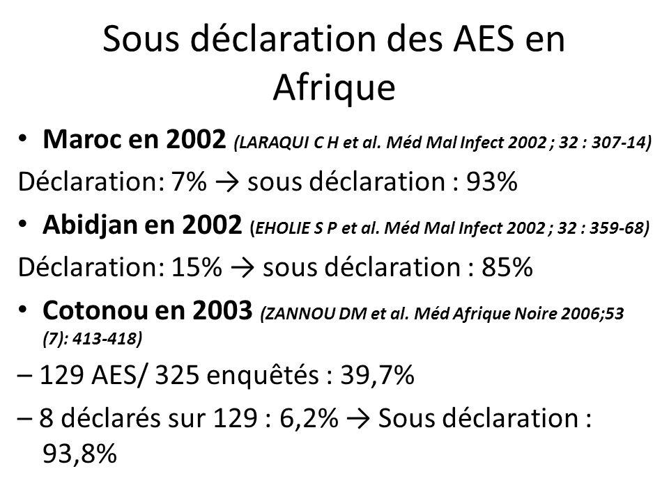 Sous déclaration des AES en Afrique