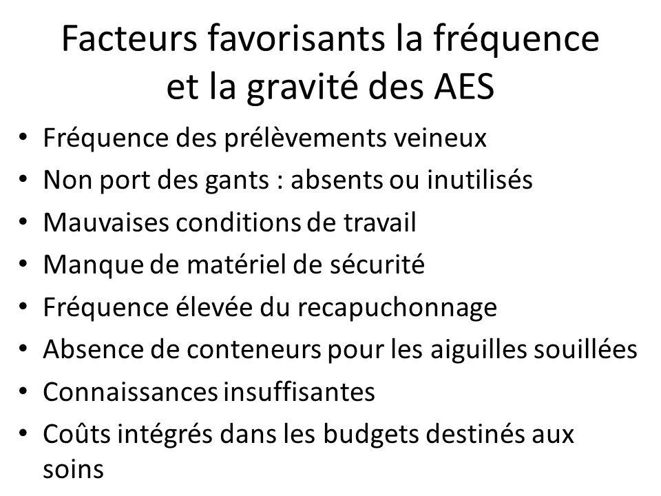 Facteurs favorisants la fréquence et la gravité des AES