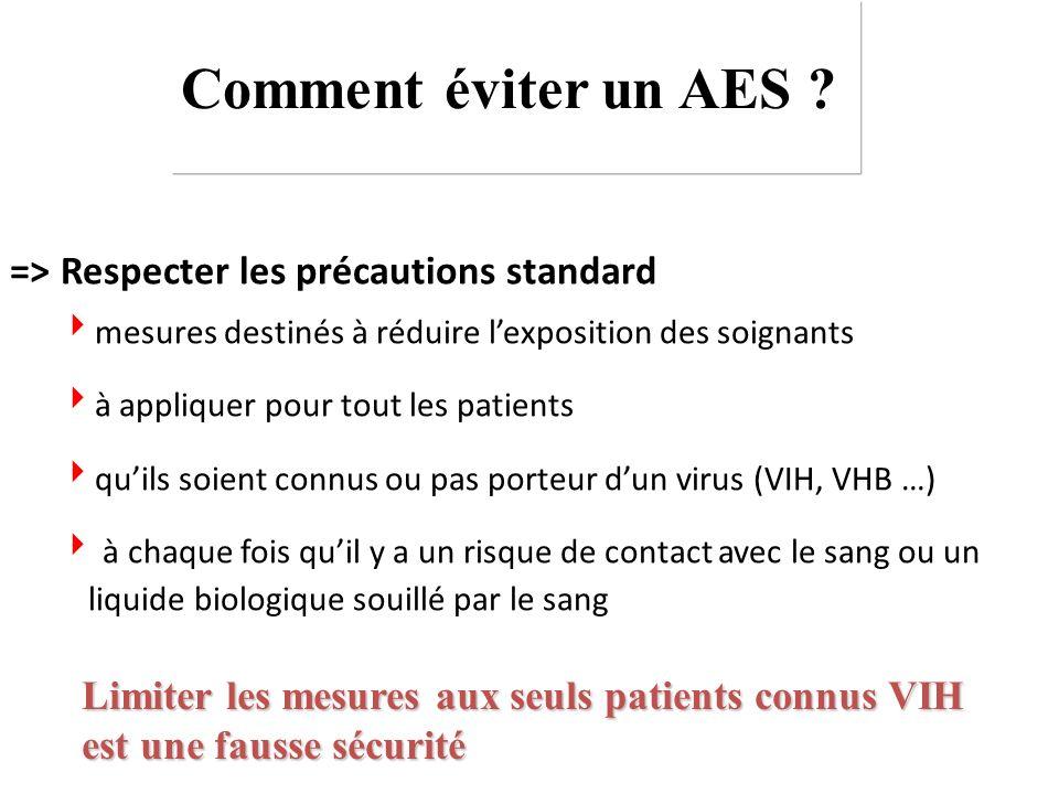 Comment éviter un AES => Respecter les précautions standard