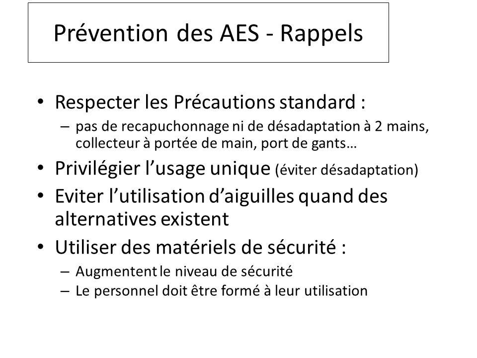 Prévention des AES - Rappels