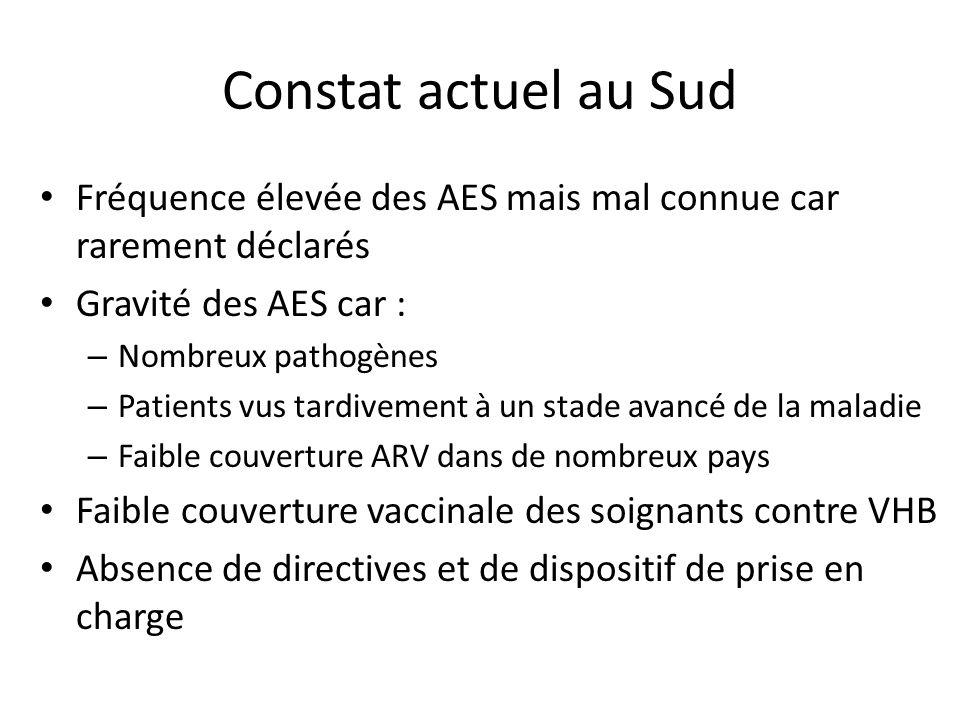 Constat actuel au Sud Fréquence élevée des AES mais mal connue car rarement déclarés. Gravité des AES car :