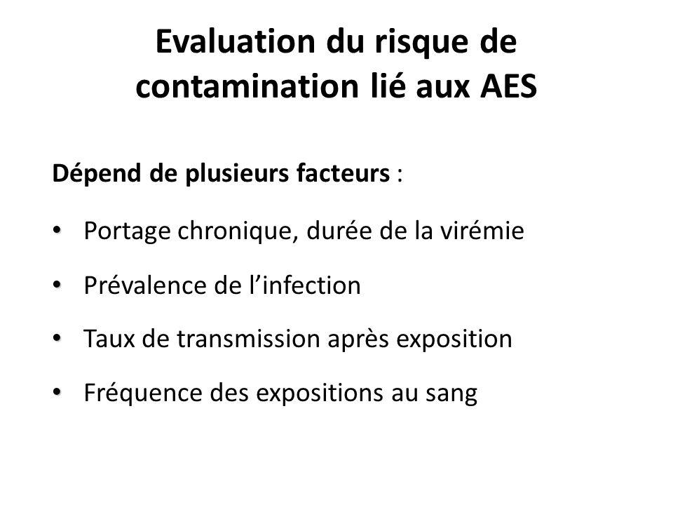 Evaluation du risque de contamination lié aux AES
