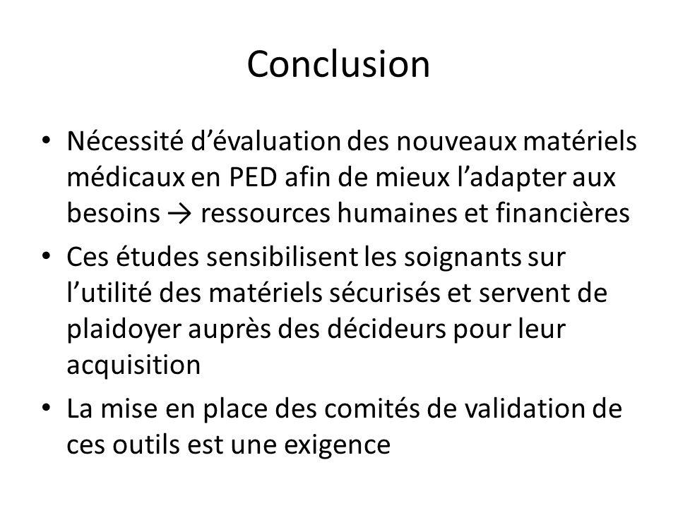 Conclusion Nécessité d'évaluation des nouveaux matériels médicaux en PED afin de mieux l'adapter aux besoins → ressources humaines et financières.
