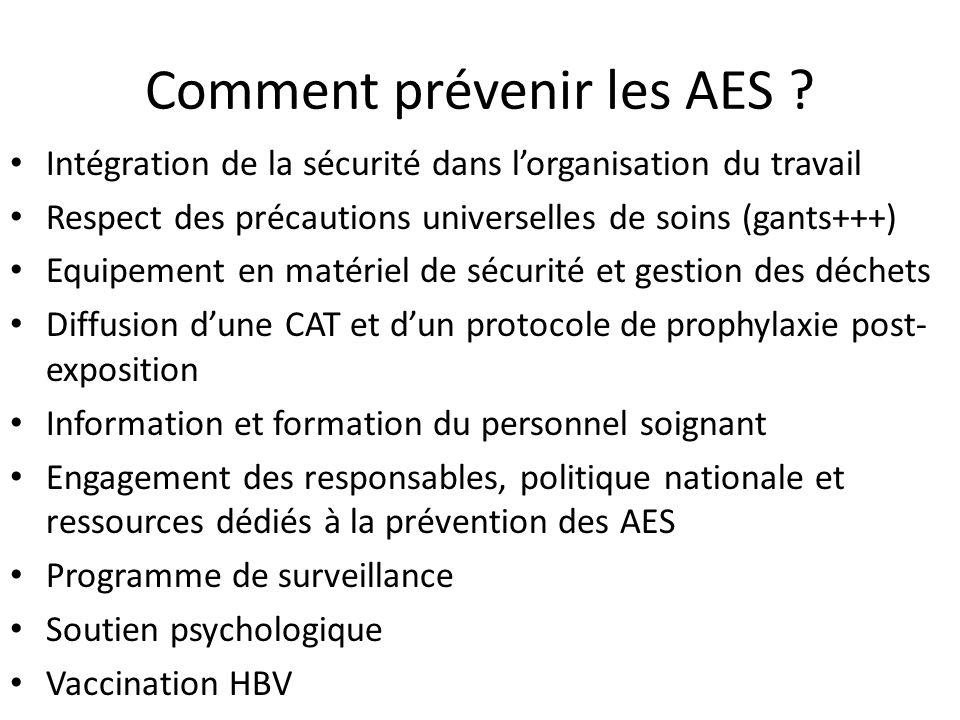 Comment prévenir les AES
