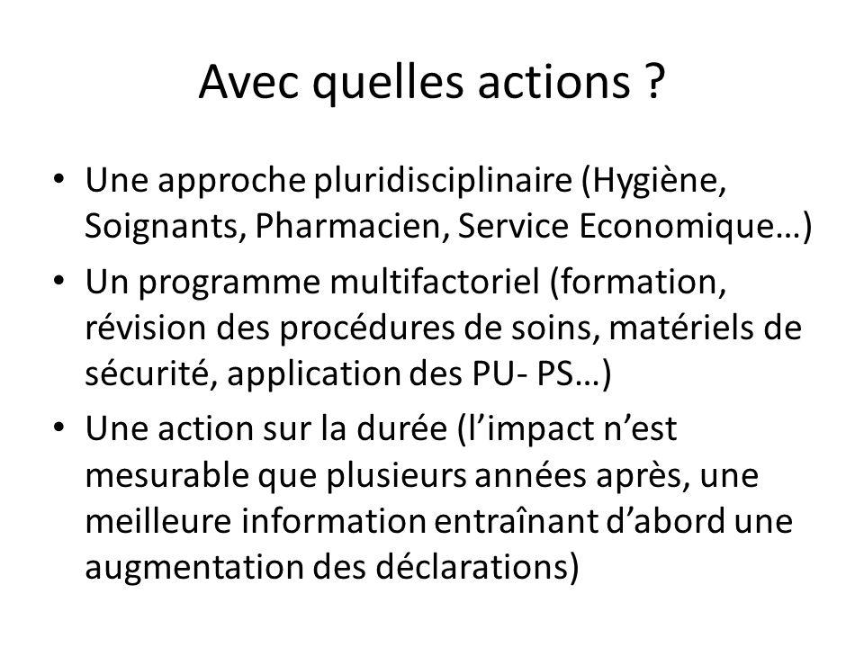 Avec quelles actions Une approche pluridisciplinaire (Hygiène, Soignants, Pharmacien, Service Economique…)