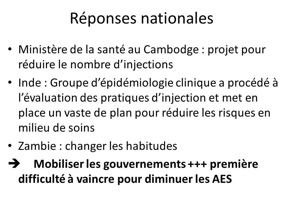 Réponses nationalesMinistère de la santé au Cambodge : projet pour réduire le nombre d'injections.