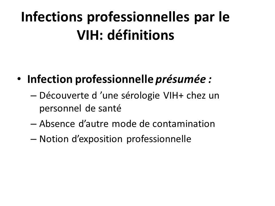 Infections professionnelles par le VIH: définitions