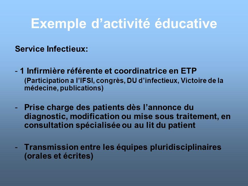 Exemple d'activité éducative
