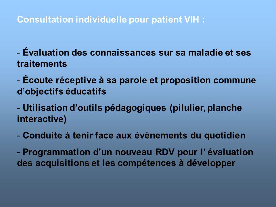 Consultation individuelle pour patient VIH :