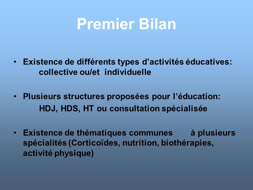 Premier Bilan Existence de différents types d'activités éducatives: collective ou/et individuelle.