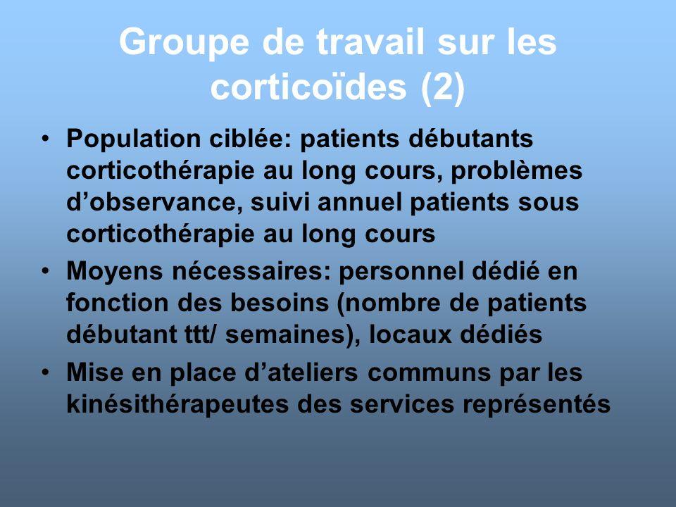 Groupe de travail sur les corticoïdes (2)