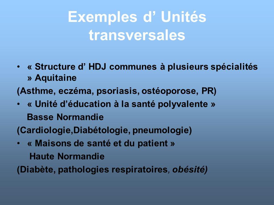 Exemples d' Unités transversales