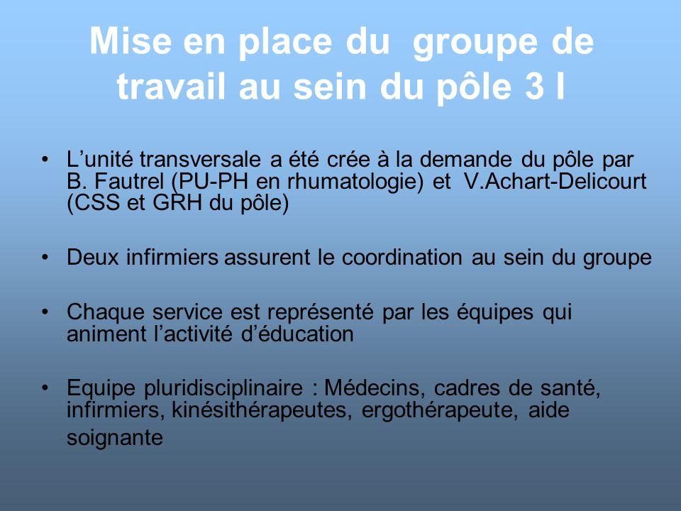 Mise en place du groupe de travail au sein du pôle 3 I