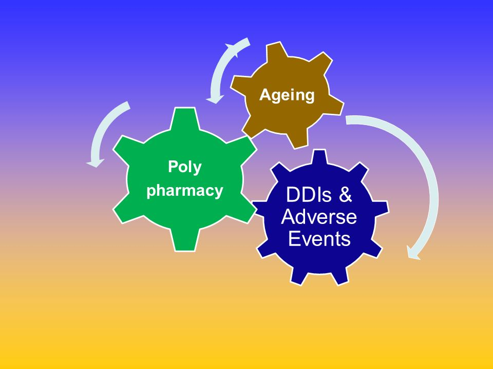 DDIs & Adverse Events Poly pharmacy Ageing