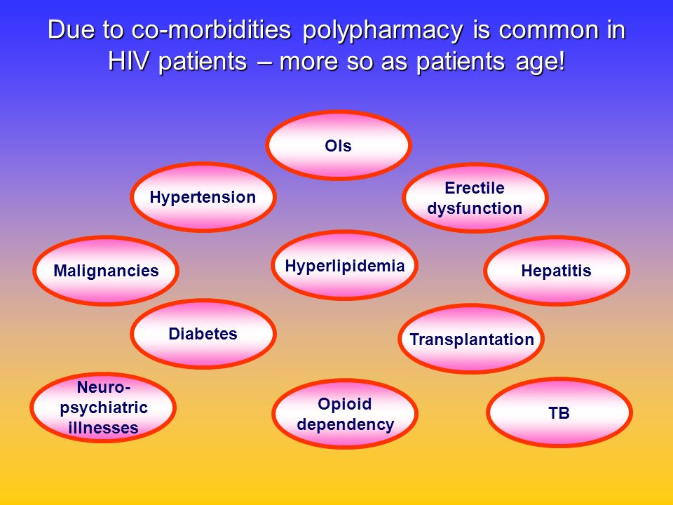 Due to co-morbidities polypharmacy is common in HIV patients – more so as patients age!