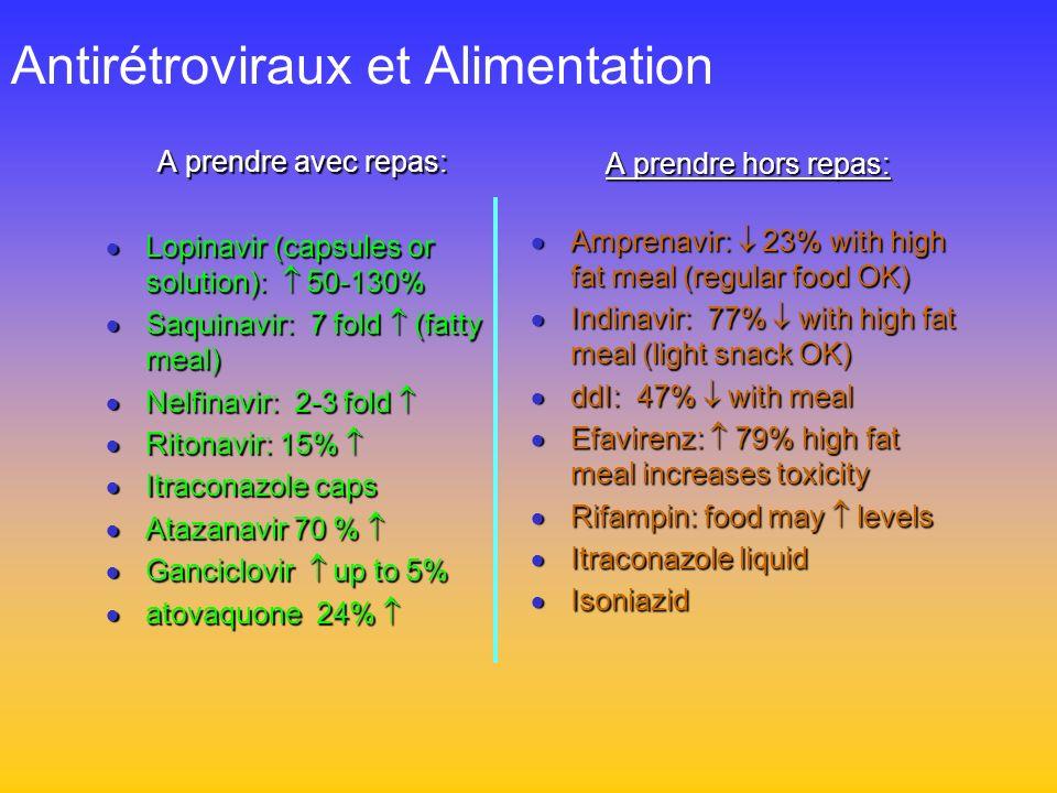 Antirétroviraux et Alimentation