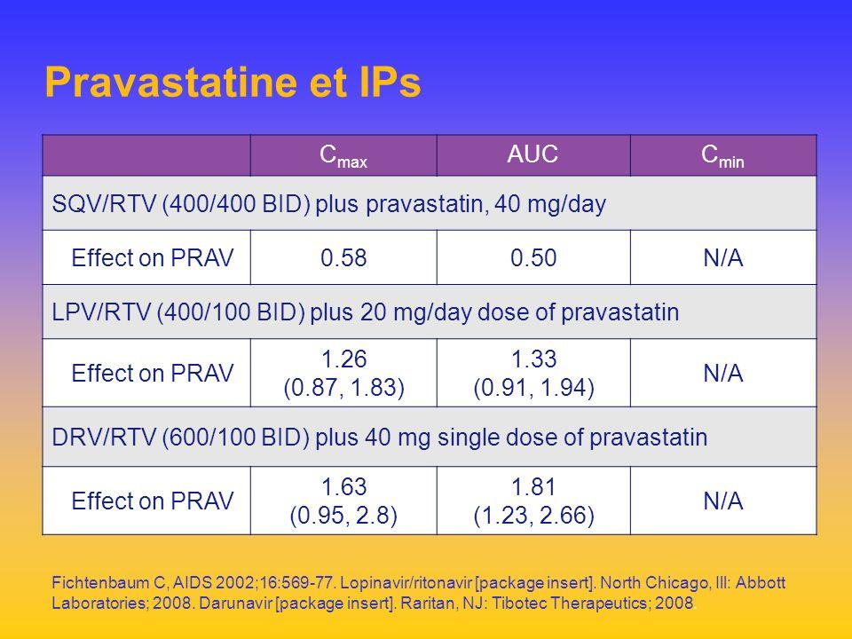 Pravastatine et IPs Cmax AUC Cmin