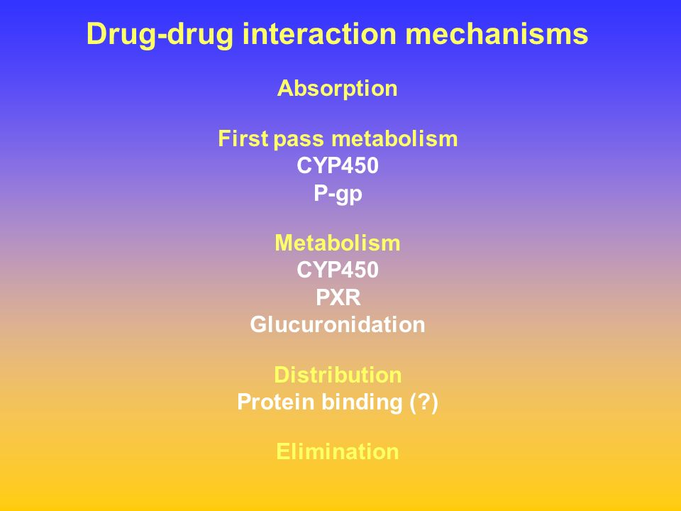 Drug-drug interaction mechanisms