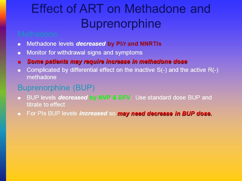 Effect of ART on Methadone and Buprenorphine