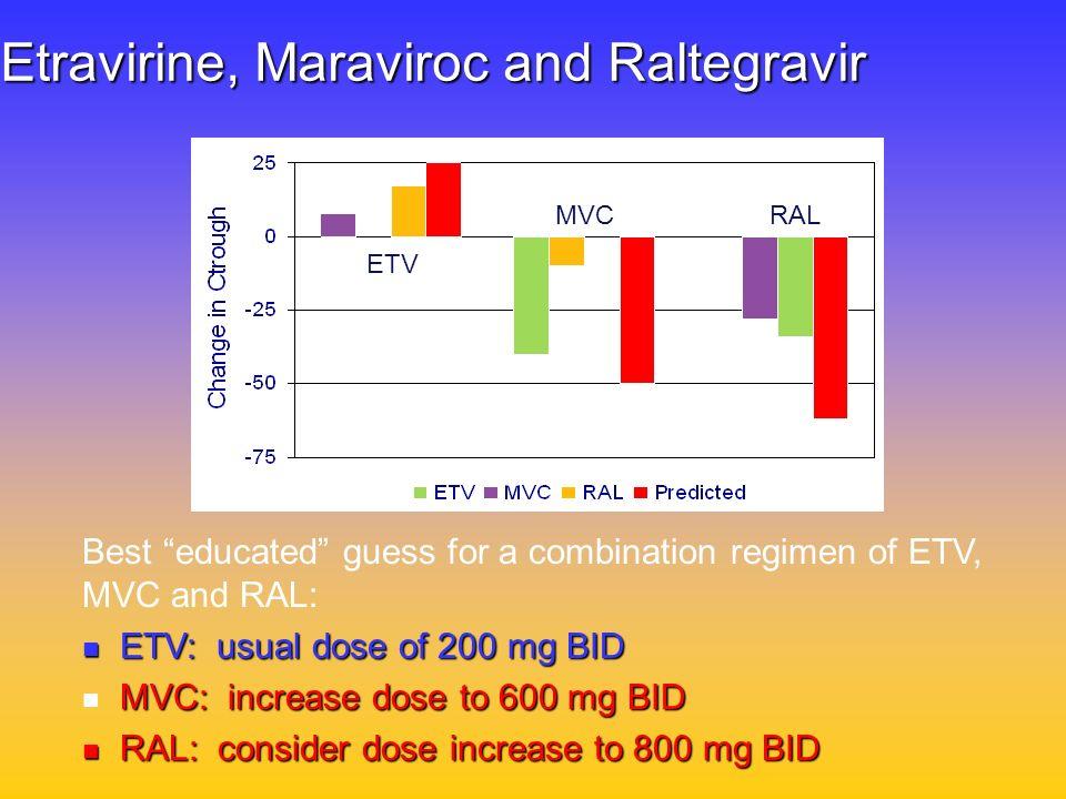 Etravirine, Maraviroc and Raltegravir