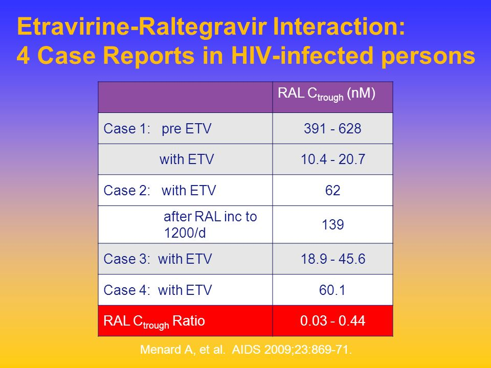 Etravirine-Raltegravir Interaction: 4 Case Reports in HIV-infected persons