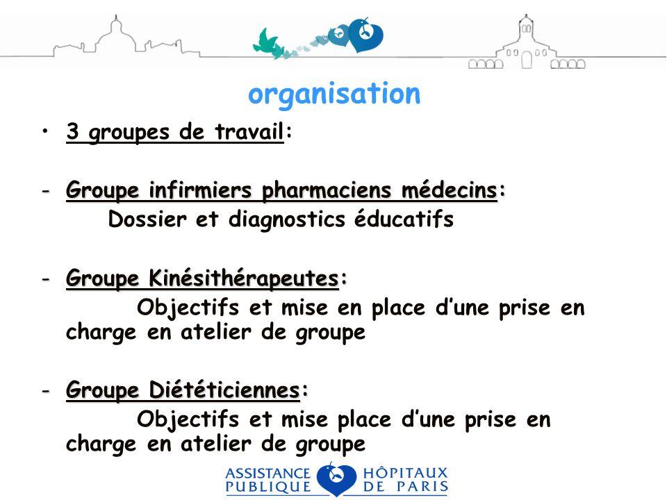 organisation 3 groupes de travail: